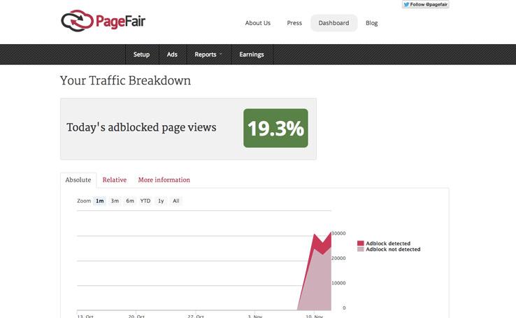 pagefair-stats