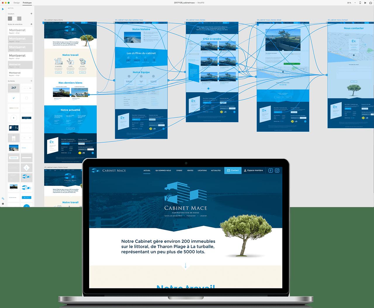 Image des étapes de conception ergonomique du site web étude de cas cabinet macé